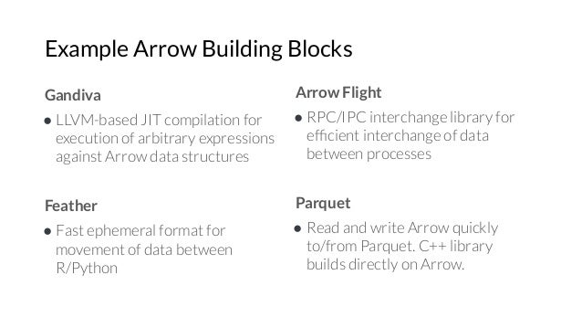 Example Arrow Building Blocks Gandiva ● LLVM-based JIT compilation for execution of arbitrary expressions against Arrow da...