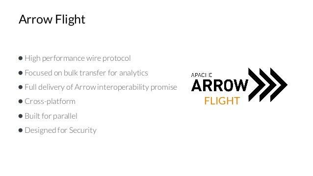 Arrow Flight ●High performance wire protocol ●Focused on bulk transfer for analytics ●Full delivery of Arrow interoperabil...