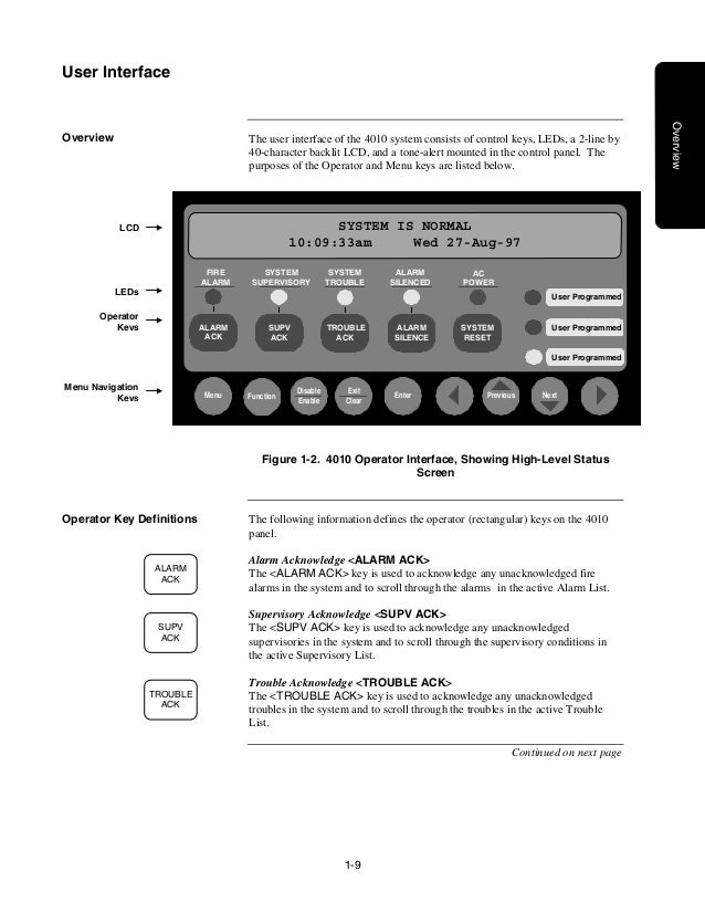 4010 front-panel-installing,-operating-and-programming-manual