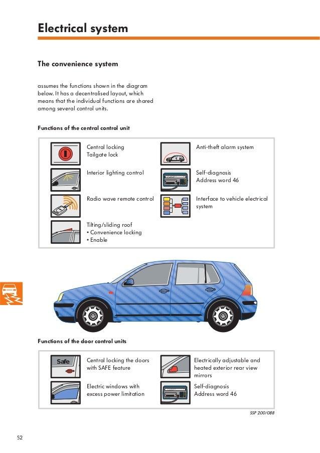 40107338 vw golf ivl rh slideshare net 2012 VW Golf Volkswagen Golf TDI