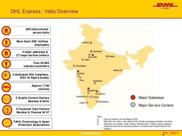 DHL Corporate Customer Presentation