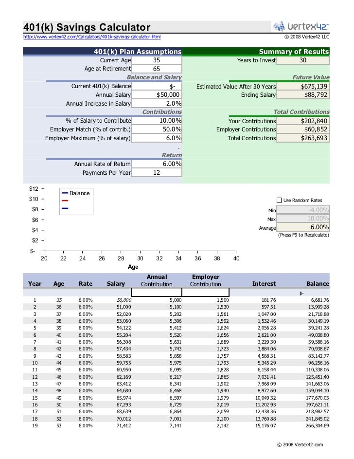401(k) Savings Calculator http://www.vertex42.com/Calculators/401k-savings-calculator.html                                ...