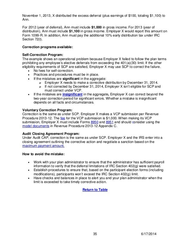 401k Mistakes Irs Updated 401k Fix It Guide