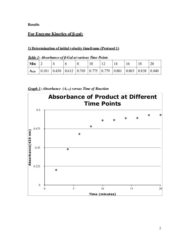 enzyme kinetics lab report results
