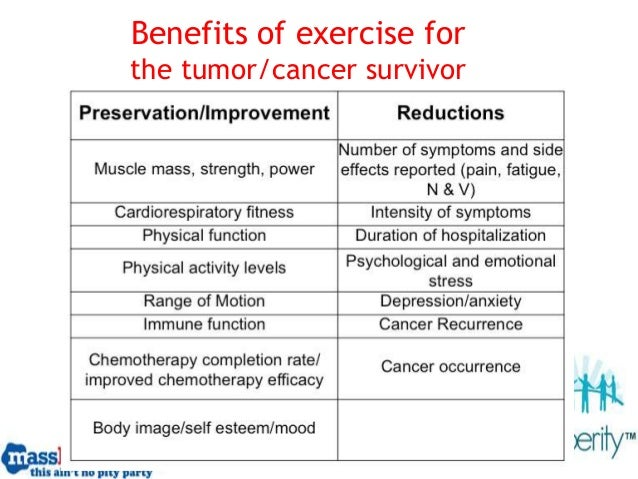 Benefits of exercise for the tumor/cancer survivor