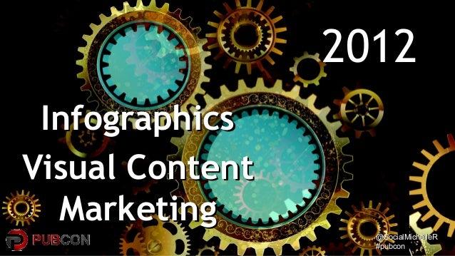 @SocialMichelleR@SocialMichelleR #pubcon#pubcon 20122012 InfographicsInfographics Visual ContentVisual Content MarketingMa...