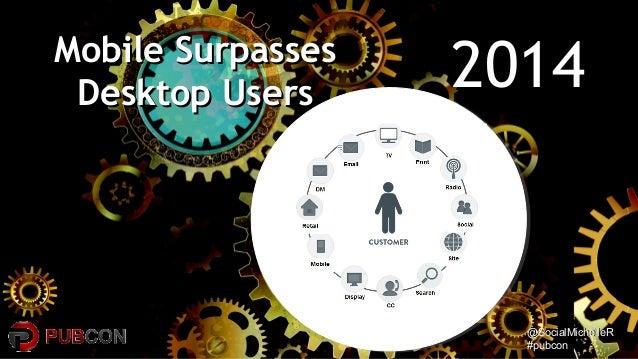 @SocialMichelleR@SocialMichelleR #pubcon#pubcon 20142014Mobile SurpassesMobile Surpasses Desktop UsersDesktop Users