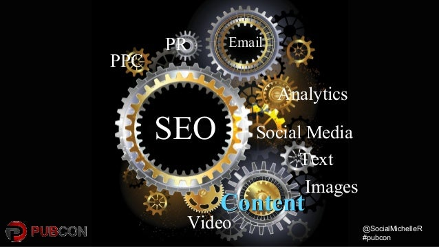 @SocialMichelleR@SocialMichelleR #pubcon#pubcon SEOSEO ContentContent Text Images Video Social Media PPC PR Email Analytics