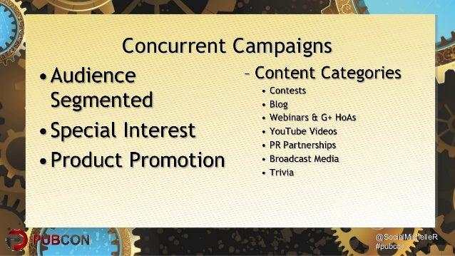 @SocialMichelleR@SocialMichelleR #pubcon#pubcon Concurrent CampaignsConcurrent Campaigns