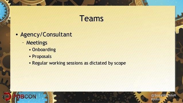 @SocialMichelleR@SocialMichelleR #pubcon#pubcon TeamsTeams • Agency/ConsultantAgency/Consultant – MeetingsMeetings • Onboa...