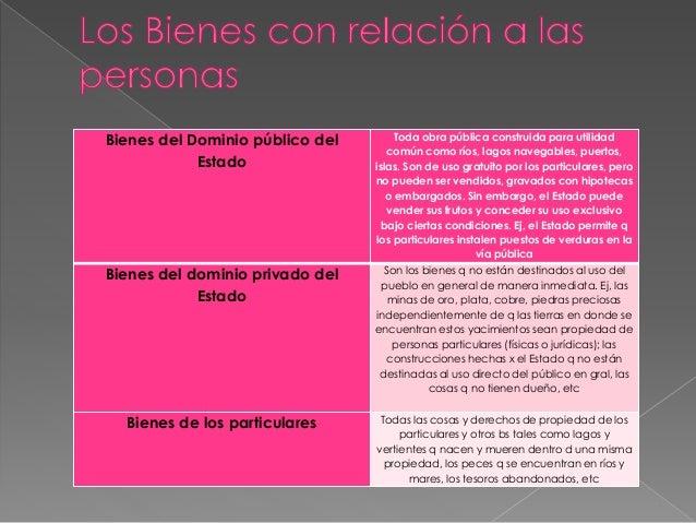 OBJETO DE LOS CONTRATOS  CONCEPTO: el objeto de los contratos es la  prestación prometida x las partes, la cosa o el hecho...