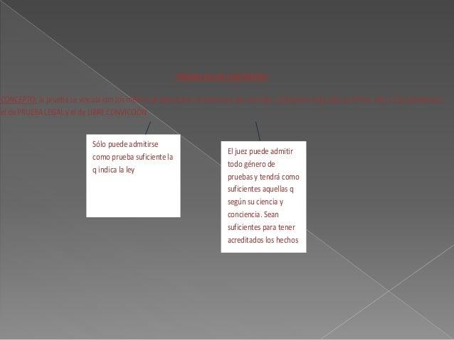 1. CAUSALES  A) CUMPLIMIENTO  RESOLUCIÓN Y EXTINCIÓN  DE LOS CONTRATOS  B) IMPOSIBILIDAD DE  CUMPLIR  C) RESCISIÓN  D) RES...