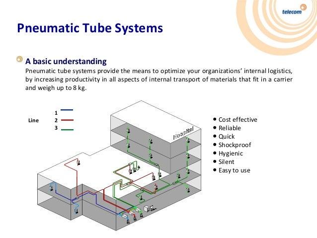 Pneumatic tube system presentation hospital full