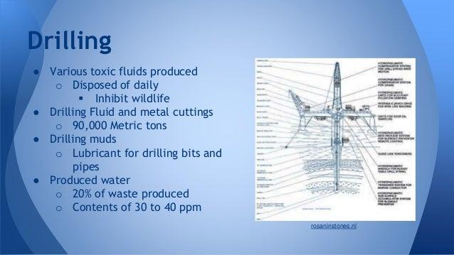 Off shore oil drilling presentation toneelgroepblik Images