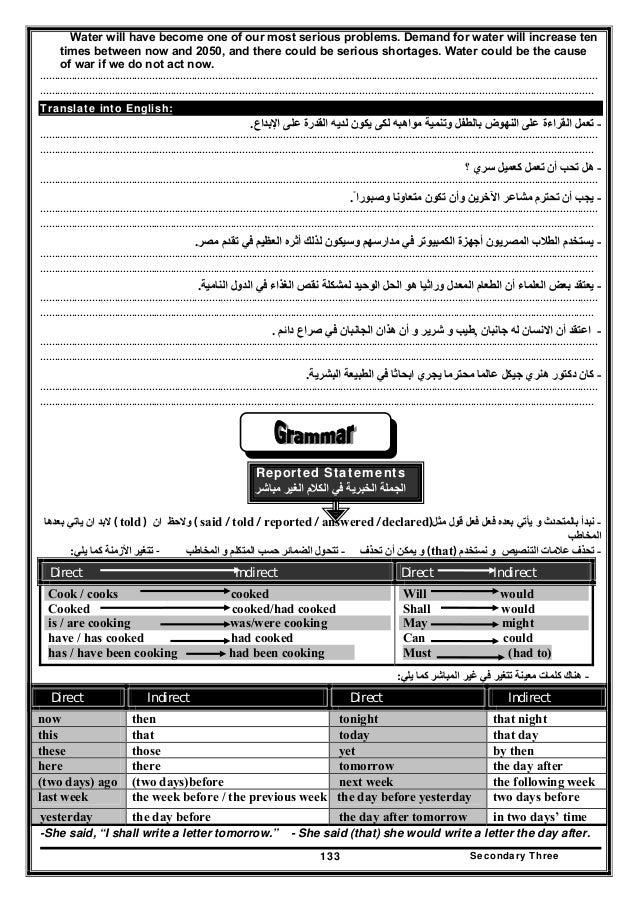 مذكرة الصف الثالث الثانوي 405  صفحة شاملة للمنهج كله لن تجد أفضل منها مستر محمد ديوشي