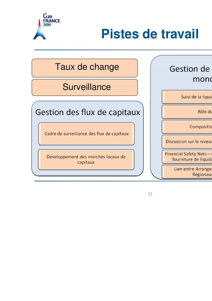 Pistes de travailTaux de change Surveillance                  12