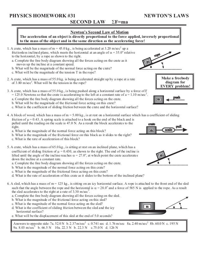 f ma worksheet Termolak – Newtons Laws Worksheet