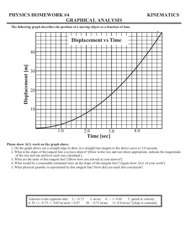 Collection of Distance Vs Displacement Worksheet Sharebrowse – Position Vs Time Graph Worksheet