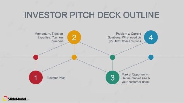 Elevator-pitch-powerpoint-presentation-bundle fppt.