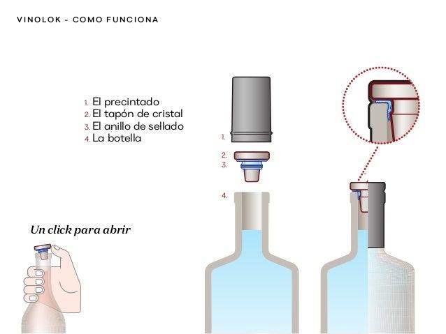 V I N O LO K - Co m o fu ncion a 1.El precintado 2.El tapón de cristal 3.El anillo de sellado 4.La botella 1. 2. 3. 4....