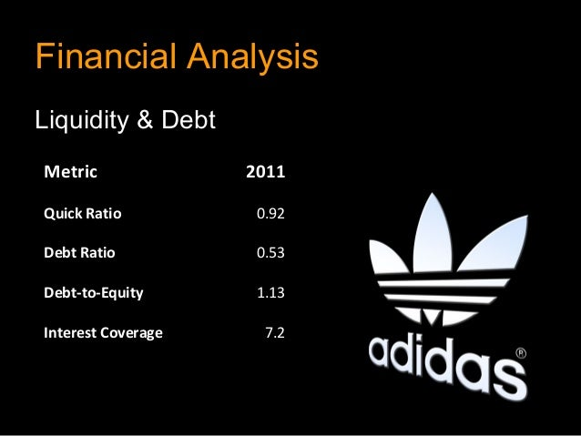 Financial AnalysisLiquidity & DebtMetric                     2011                      QuickRatio              ...