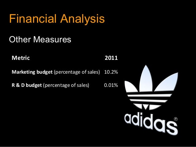 Financial AnalysisOther MeasuresMetric                               2011                                   Mark...