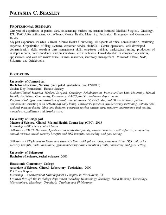 LinkedIN Nursing Resume. NATASHA C. BEASLEY PROFESSIONAL SUMMARY One Year  Of Experience In Patient Care.  Professional Summary For Nursing Resume