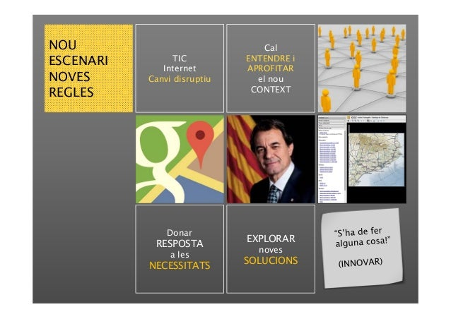 40a sessió web. Fórmules per innovar una institució. Sergi Anguita i Marc Torres Slide 2