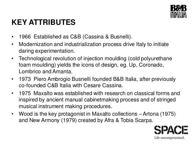 B b italia since 1966 for Piero ambrogio busnelli