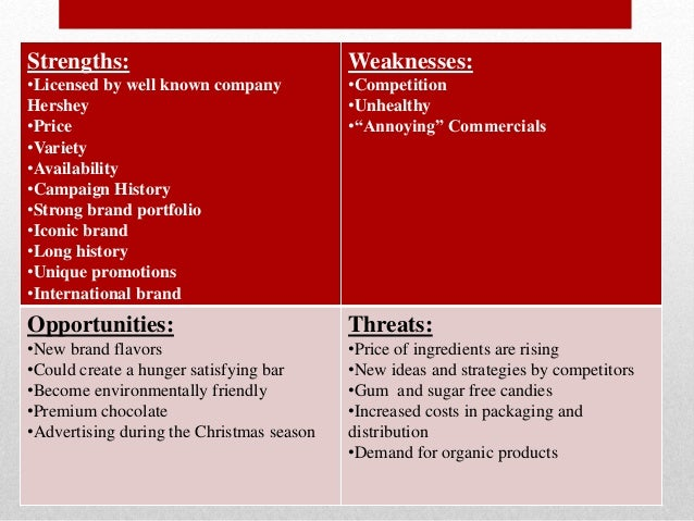 bcg matrix of hershey s chocolate A comprehensive project report on hershey chocolate with related to all strategic management matrix(s).