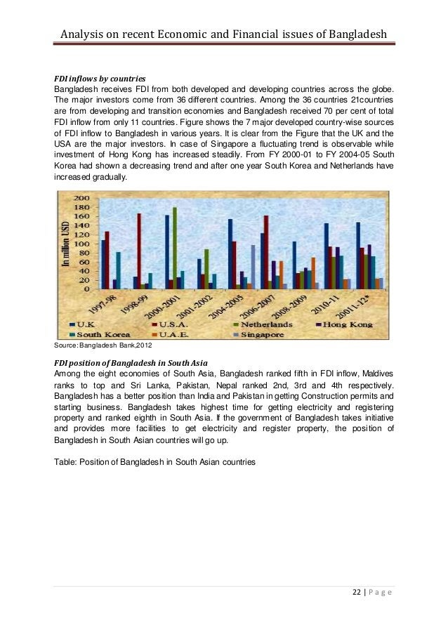 Analysis on recent Economic and Financial issues of Bangladesh 22   P a g e FDI inflows by countries Bangladesh receives F...