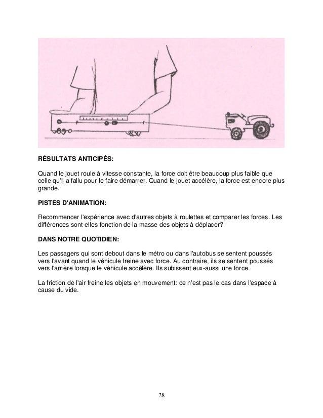 RÉSULTATS ANTICIPÉS: Quand le jouet roule à vitesse constante, la force doit être beaucoup plus faible que celle qu'il a f...