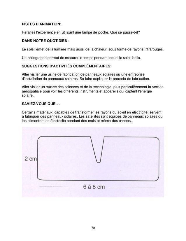 PISTES D'ANIMATION: Refaites l'expérience en utilisant une lampe de poche. Que se passe-t-il? DANS NOTRE QUOTIDIEN: Le sol...