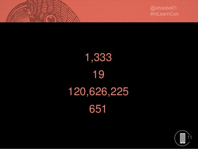 11 1,333 19 120,626,225 651