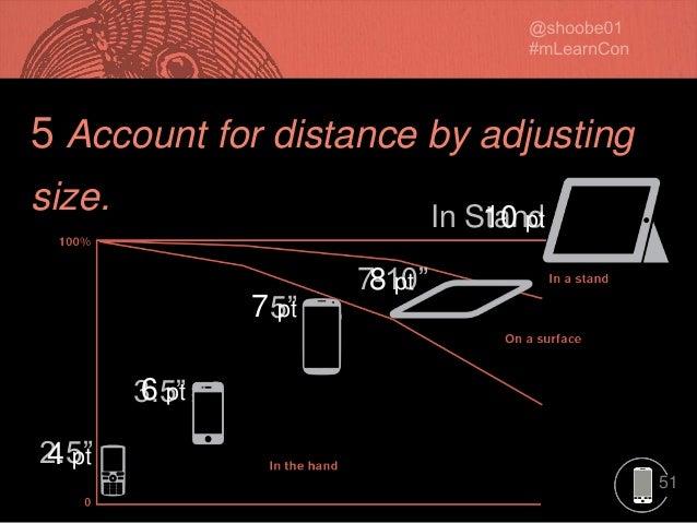 """51 5 Account for distance by adjusting size. 2.5"""" 3.5"""" 5"""" 7-10"""" In Stand 4 pt 6 pt 7 pt 8 pt 10 pt"""