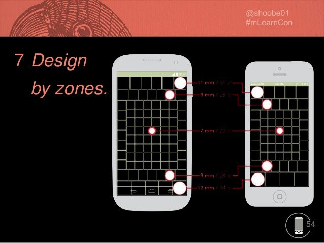54 7 Design by zones.