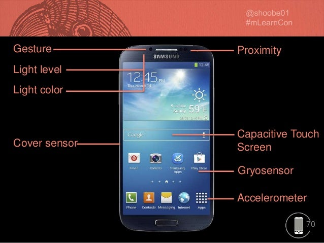 70 Proximity Accelerometer Gryosensor Light color Gesture Cover sensor Light level Capacitive Touch Screen