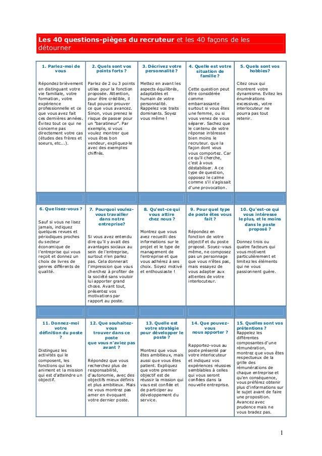 1 Les 40 questions-pièges du recruteur et les 40 façons de les détourner 1. Parlez-moi de vous Répondez brièvement en dist...