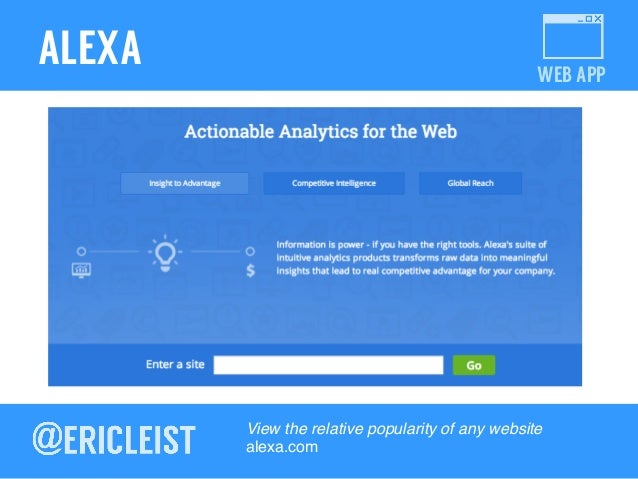 WEB APP ALEXA View the relative popularity of any website! alexa.com !