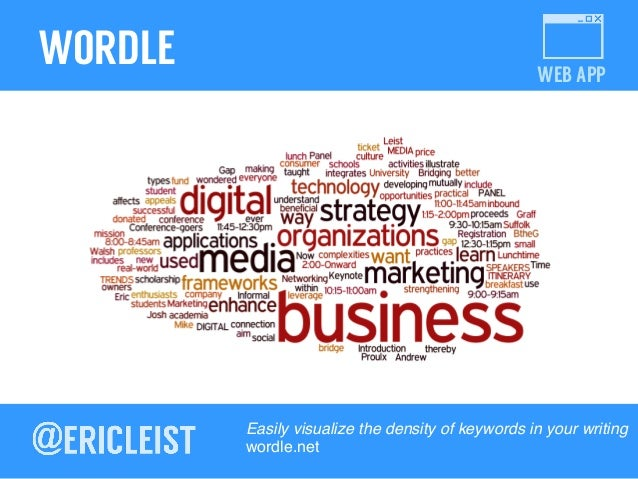 WEB APP WORDLE Easily visualize the density of keywords in your writing! wordle.net!