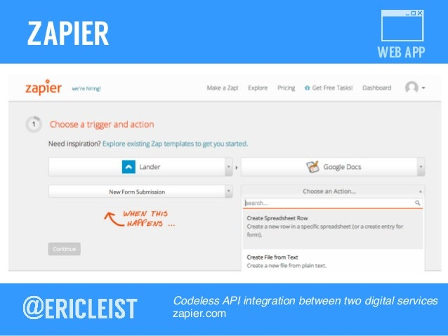 WEB APP ZAPIER Codeless API integration between two digital services! zapier.com !