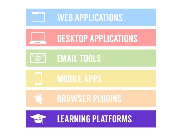 WEB APPLICATIONS DESKTOP APPLICATIONS EMAIL TOOLS MOBILE APPS LEARNING PLATFORMS BROWSER PLUGINS