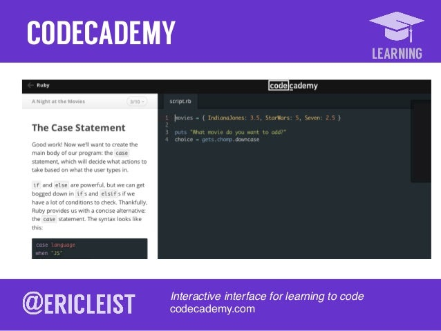 LEARNING CODECADEMY Interactive interface for learning to code! codecademy.com!