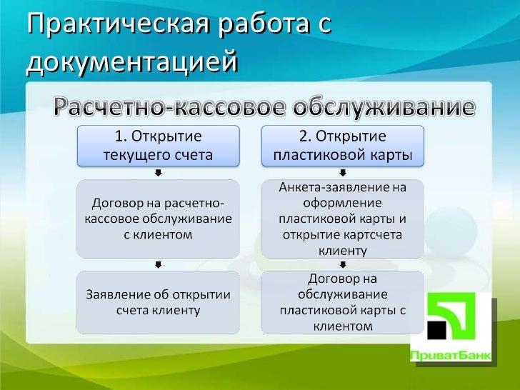 Отчет по нормативной практике в отделении ПриватБанк Практическая работа с документацией