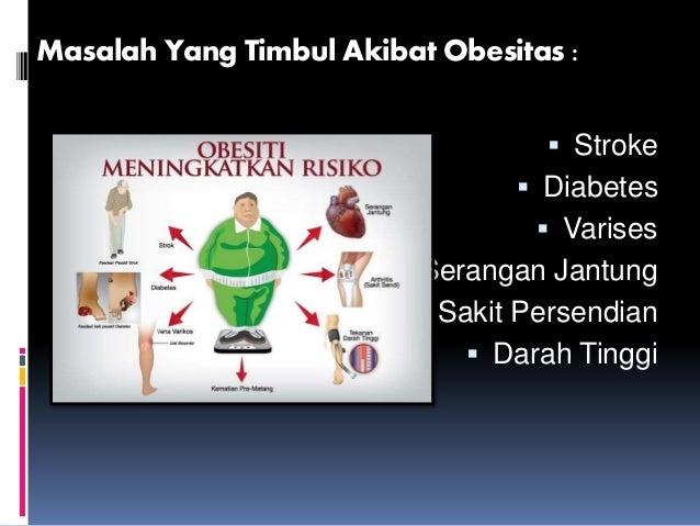 Obat Herbal Alami Pelangsing Perut