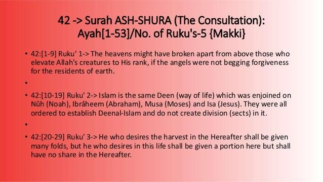 41-43 Contents of Surah Fussilat Ha Meem Al Sajdah Al Shura