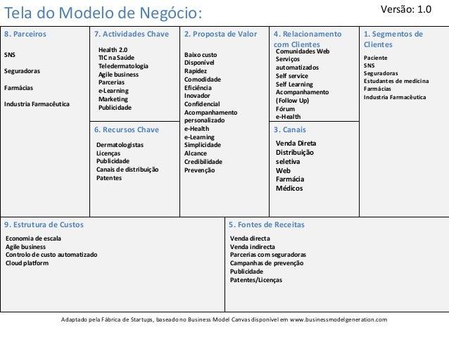 Tela do Modelo de Negócio: 8. Parceiros 7. Actividades Chave 2. Proposta de Valor 4. Relacionamento com Clientes 1. Segmen...