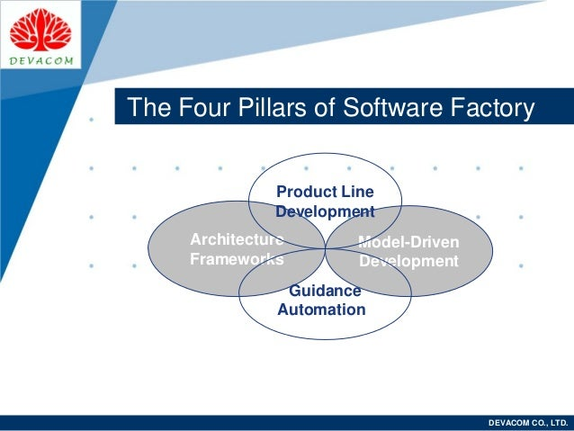Software Factory Tools Partner Day Final