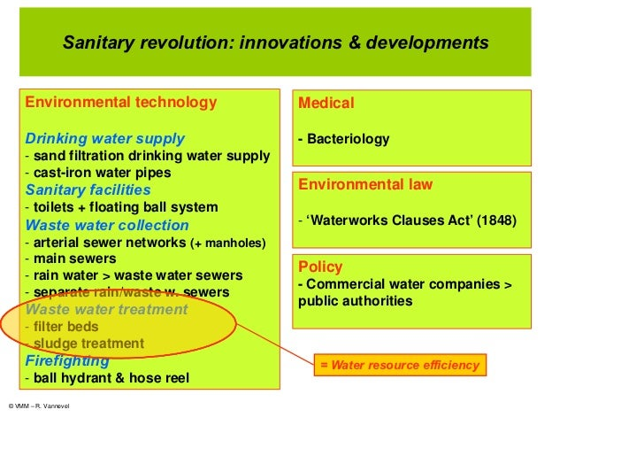 Sanitary revolution: innovations & developments     Environmental technology                  Medical     Drinking water s...