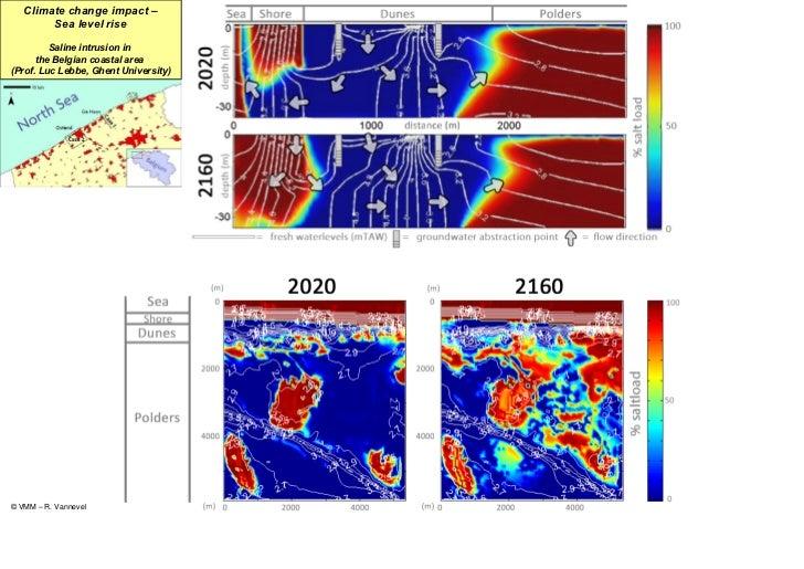 Climate change impact –        Sea level rise         Saline intrusion in      the Belgian coastal area(Prof. Luc Lebbe, G...